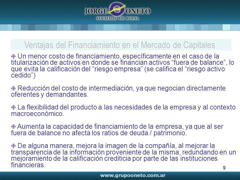 9 Un menor costo de financiamiento, específicamente en el caso de la titularización de activos en donde se financian activos fuera de balance, lo que