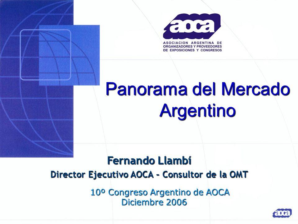 Panorama del Mercado Argentino 10º Congreso Argentino de AOCA 10º Congreso Argentino de AOCA Diciembre 2006 Diciembre 2006 Fernando Llambí Director Ejecutivo AOCA – Consultor de la OMT