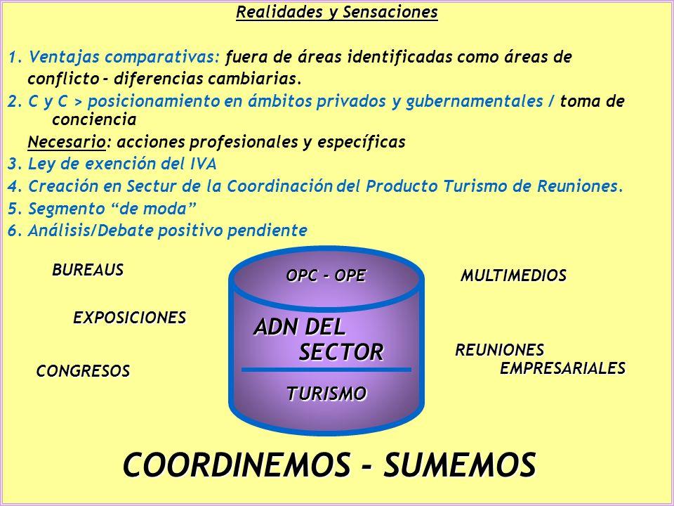Realidades y Sensaciones 1.
