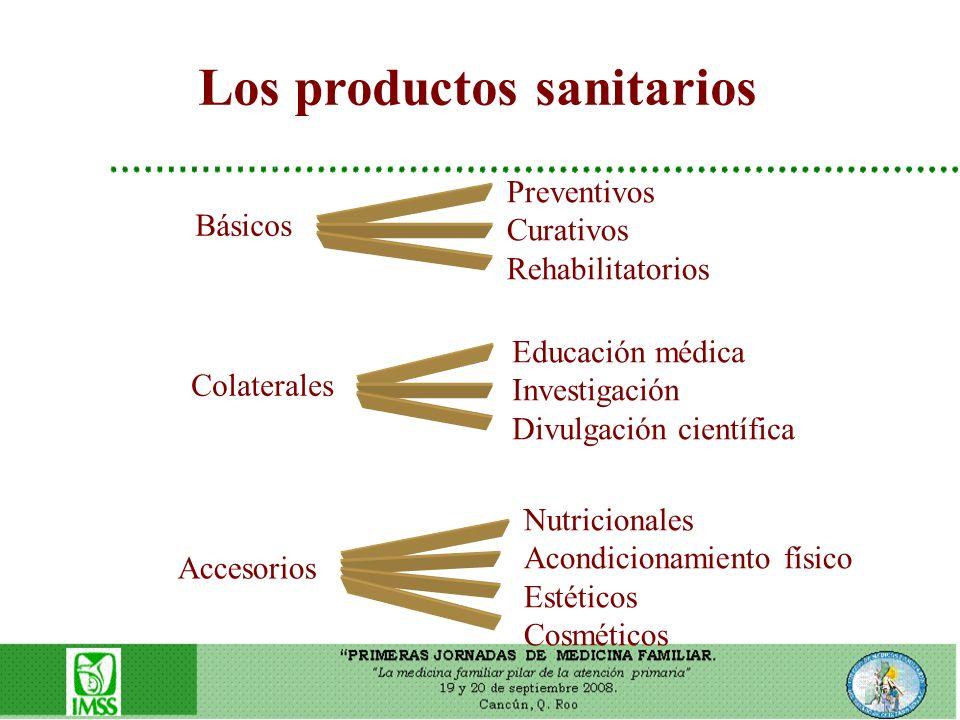 Los productos sanitarios Básicos Preventivos Curativos Rehabilitatorios Colaterales Educación médica Investigación Divulgación científica Accesorios N
