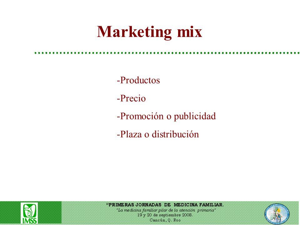 Marketing mix -Productos -Precio -Promoción o publicidad -Plaza o distribución