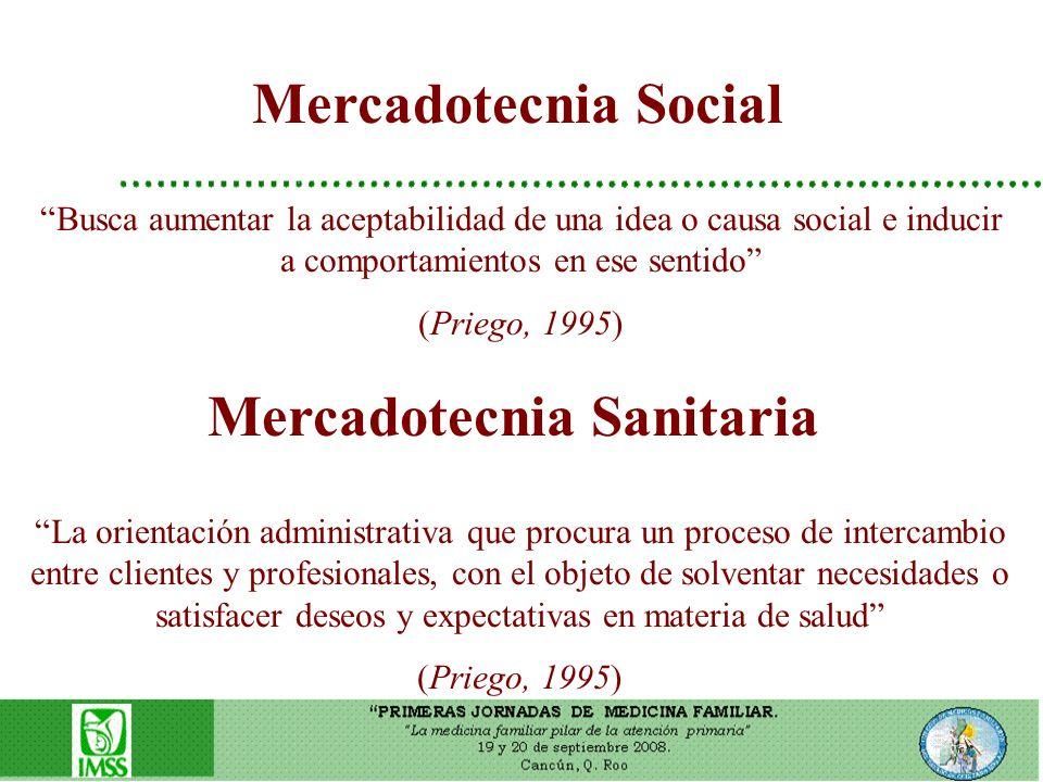 Mercadotecnia Social Busca aumentar la aceptabilidad de una idea o causa social e inducir a comportamientos en ese sentido (Priego, 1995) Mercadotecni