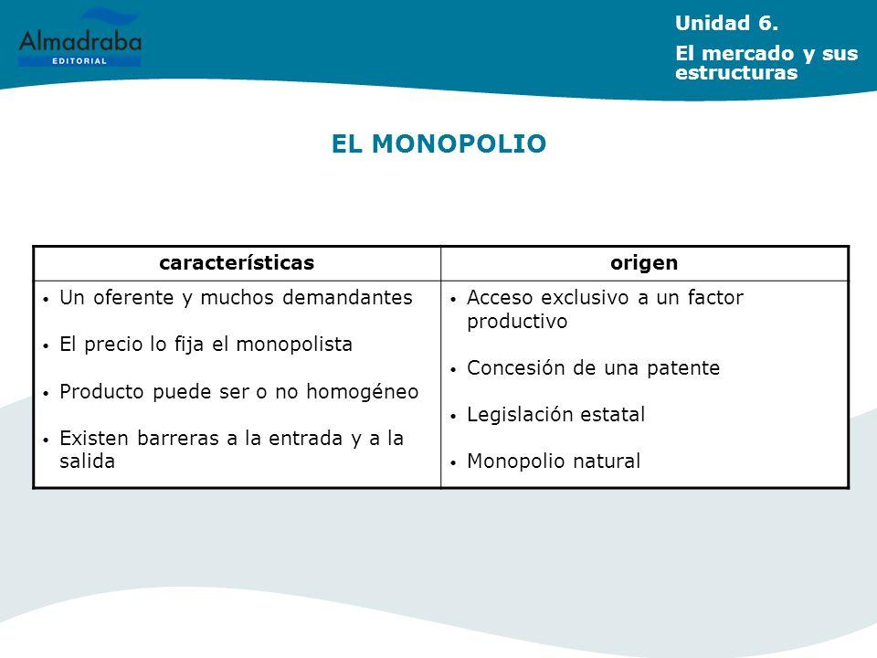 EL MONOPOLIO Unidad 6. El mercado y sus estructuras característicasorigen Un oferente y muchos demandantes El precio lo fija el monopolista Producto p