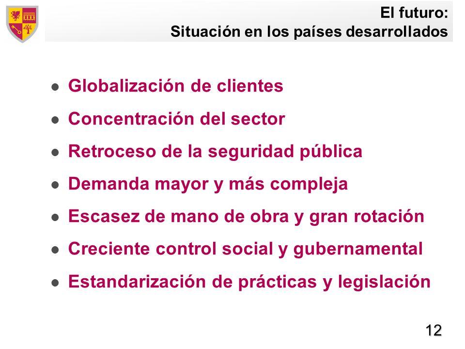 12 El futuro: Situación en los países desarrollados Globalización de clientes Concentración del sector Retroceso de la seguridad pública Demanda mayor