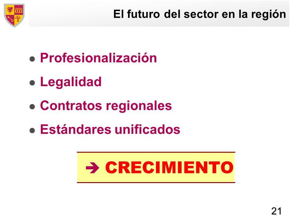 21 El futuro del sector en la región Profesionalización Legalidad Contratos regionales Estándares unificados CRECIMIENTO
