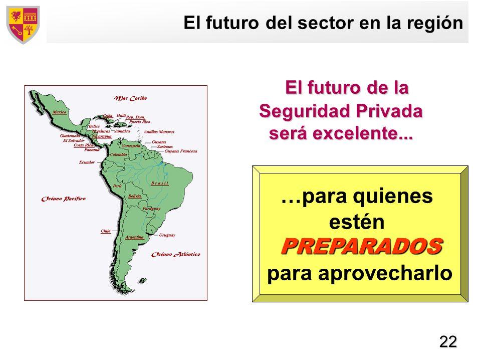 22 El futuro del sector en la región El futuro de la El futuro de la Seguridad Privada será excelente... …para quienes esténPREPARADOS para aprovechar