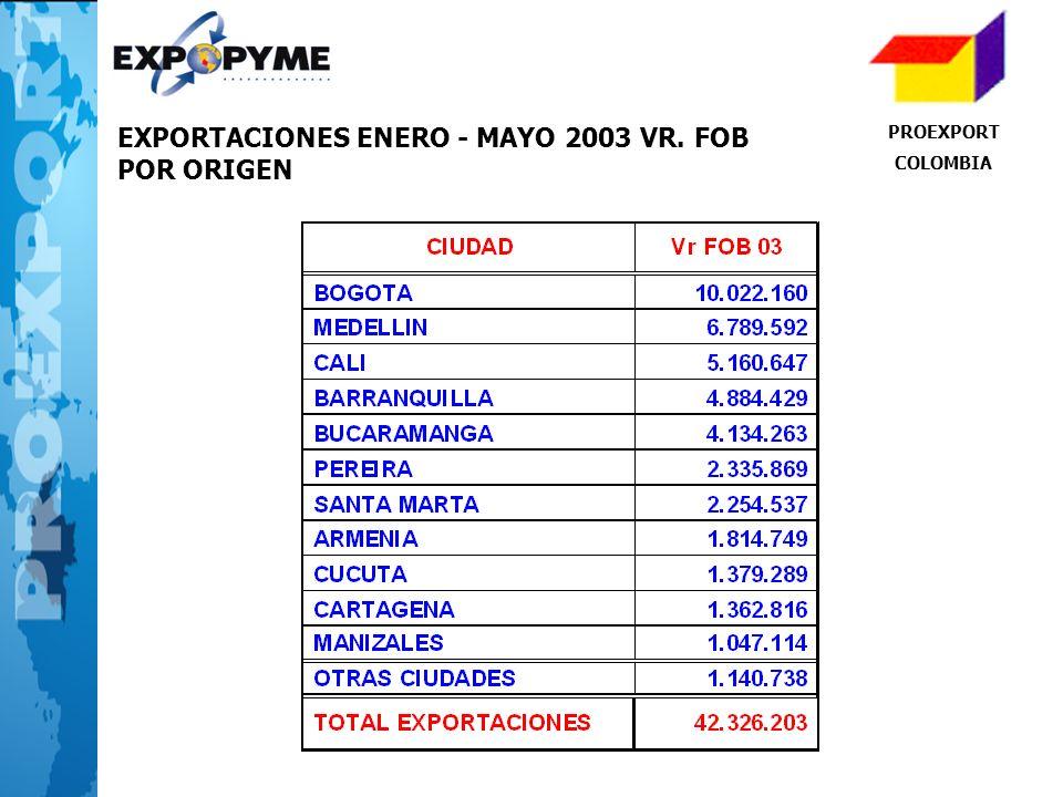 PROEXPORT COLOMBIA EXPORTACIONES ENERO - MAYO 2003 VR. FOB POR ORIGEN