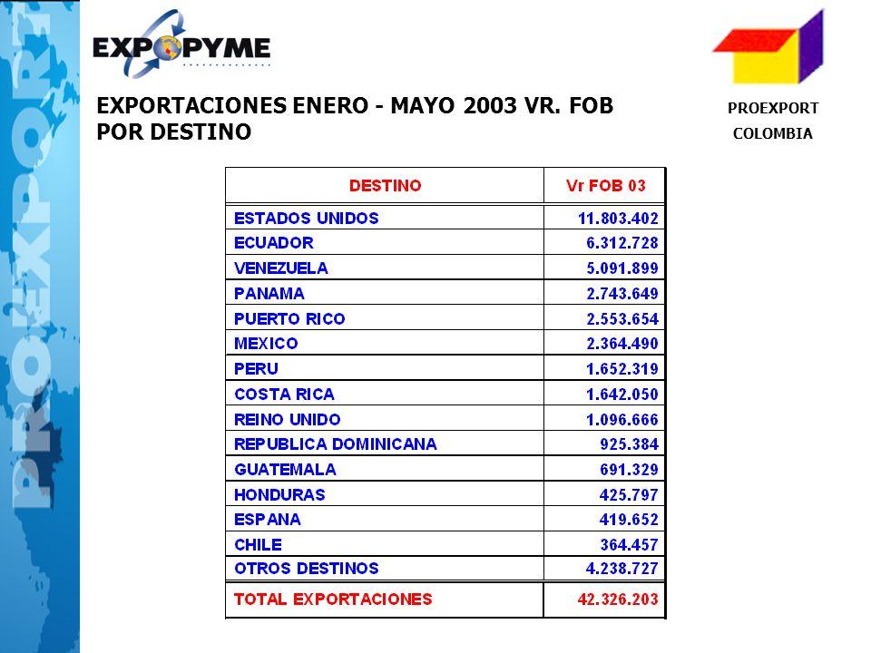 PROEXPORT COLOMBIA EXPORTACIONES ENERO - MAYO 2003 VR. FOB POR DESTINO