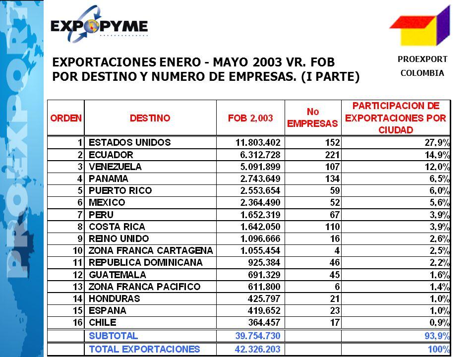 PROEXPORT COLOMBIA EXPORTACIONES ENERO - MAYO 2003 VR. FOB POR DESTINO Y NUMERO DE EMPRESAS. (I PARTE)