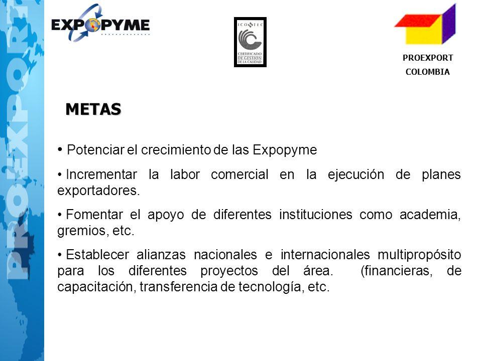 PROEXPORT COLOMBIA METAS Potenciar el crecimiento de las Expopyme Incrementar la labor comercial en la ejecución de planes exportadores. Fomentar el a