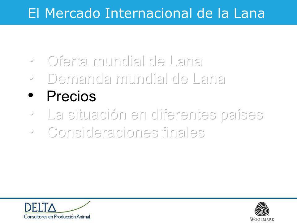 El Mercado Internacional de la Lana