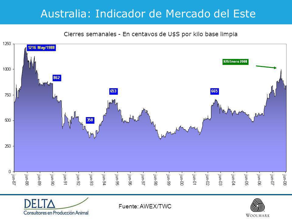 Fuente: AWEX/TWC Australia: Indicador de Mercado del Este Cierres semanales - En centavos de U$S por kilo base limpia