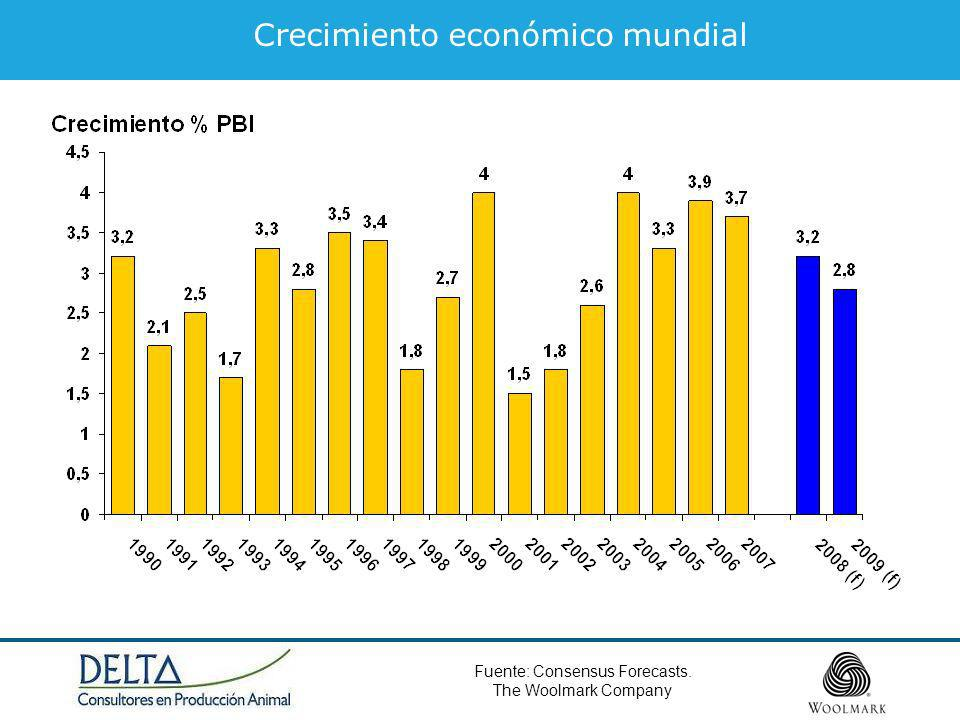 Fuente: Consensus Forecasts. The Woolmark Company Crecimiento económico mundial