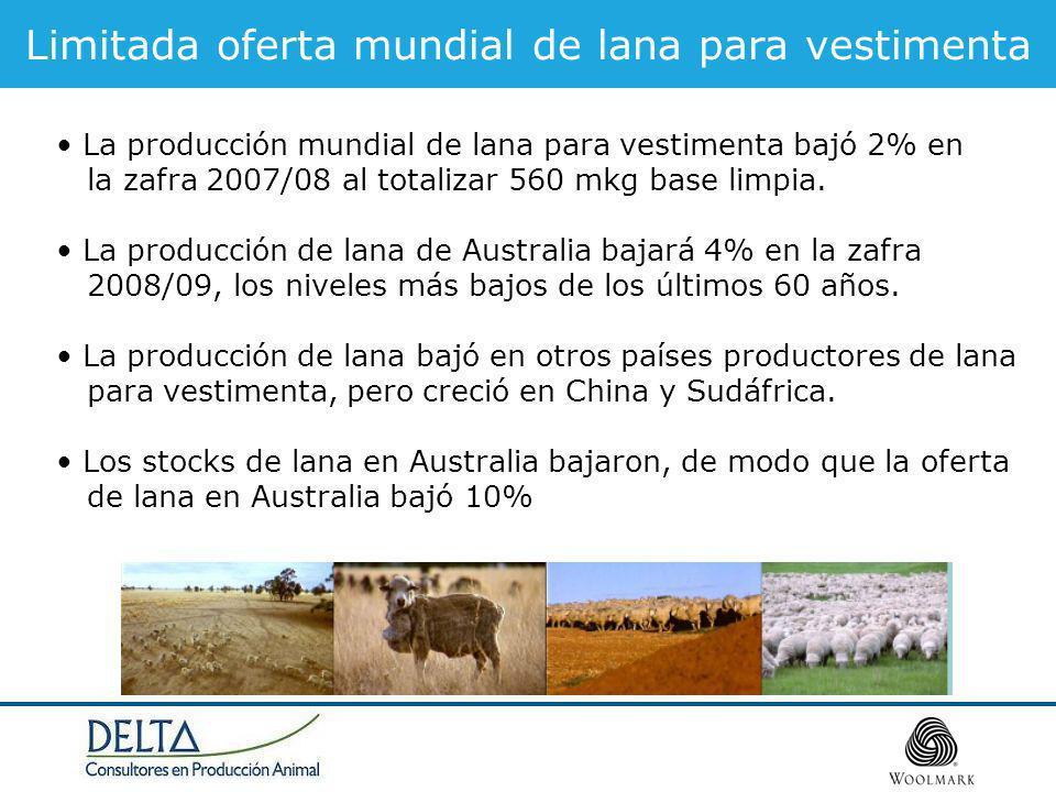 Limitada oferta mundial de lana para vestimenta La producción mundial de lana para vestimenta bajó 2% en la zafra 2007/08 al totalizar 560 mkg base li