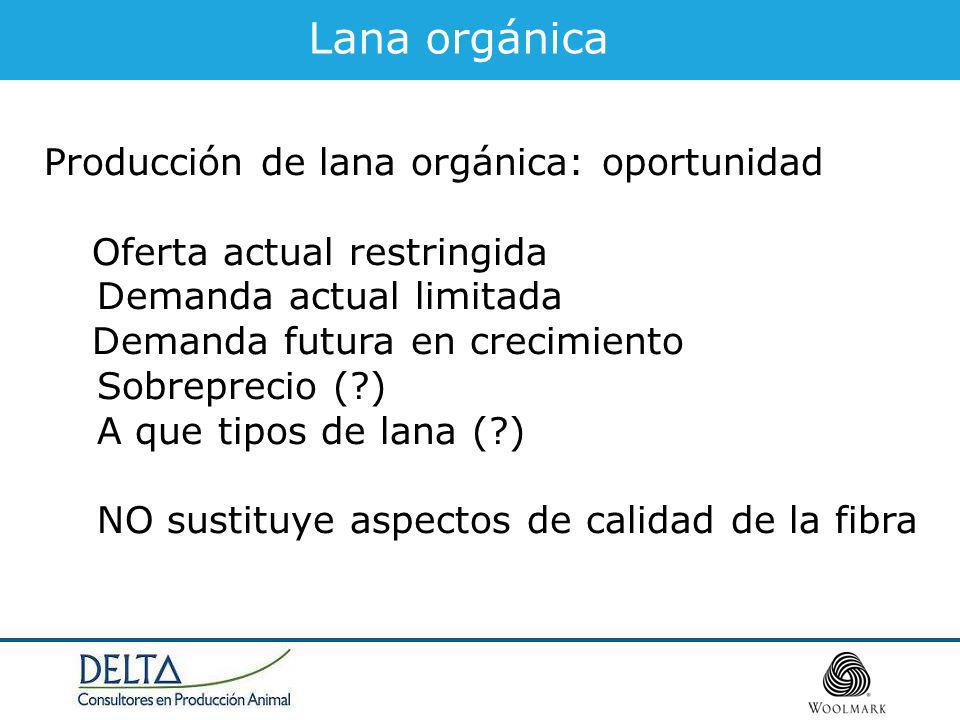 Lana orgánica Producción de lana orgánica: oportunidad Oferta actual restringida Demanda actual limitada Demanda futura en crecimiento Sobreprecio (?)