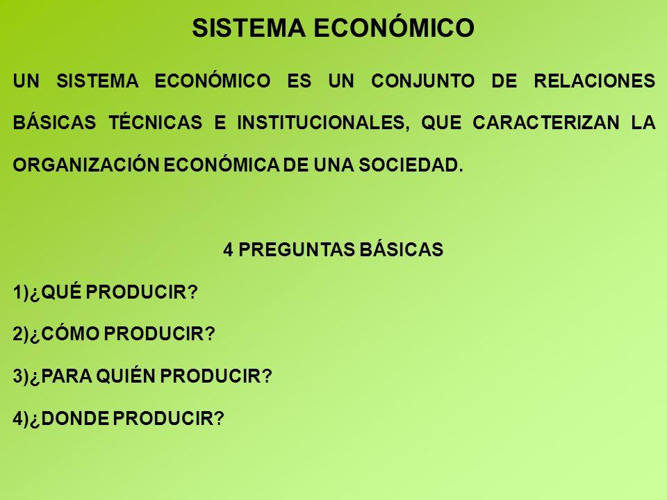 ESQUEMA - FACTORES PRODUCTIVOS CAPITAL TRABAJO CIENCIA DESARROLLO INVESTIGACIÓN INNOVACIÓN BIENES NATURALES BIENES y SERVICIOS PRODUCCIÓN