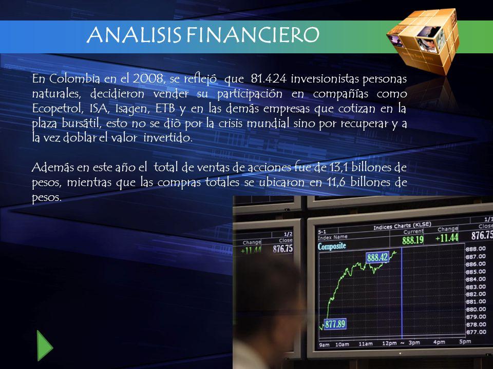 ANALISIS FINANCIERO En Colombia en el 2008, se reflejó que 81.424 inversionistas personas naturales, decidieron vender su participación en compañías c
