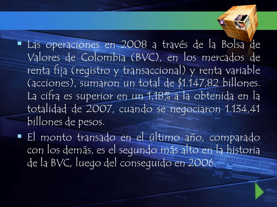 Las operaciones en 2008 a través de la Bolsa de Valores de Colombia (BVC), en los mercados de renta fija (registro y transaccional) y renta variable (