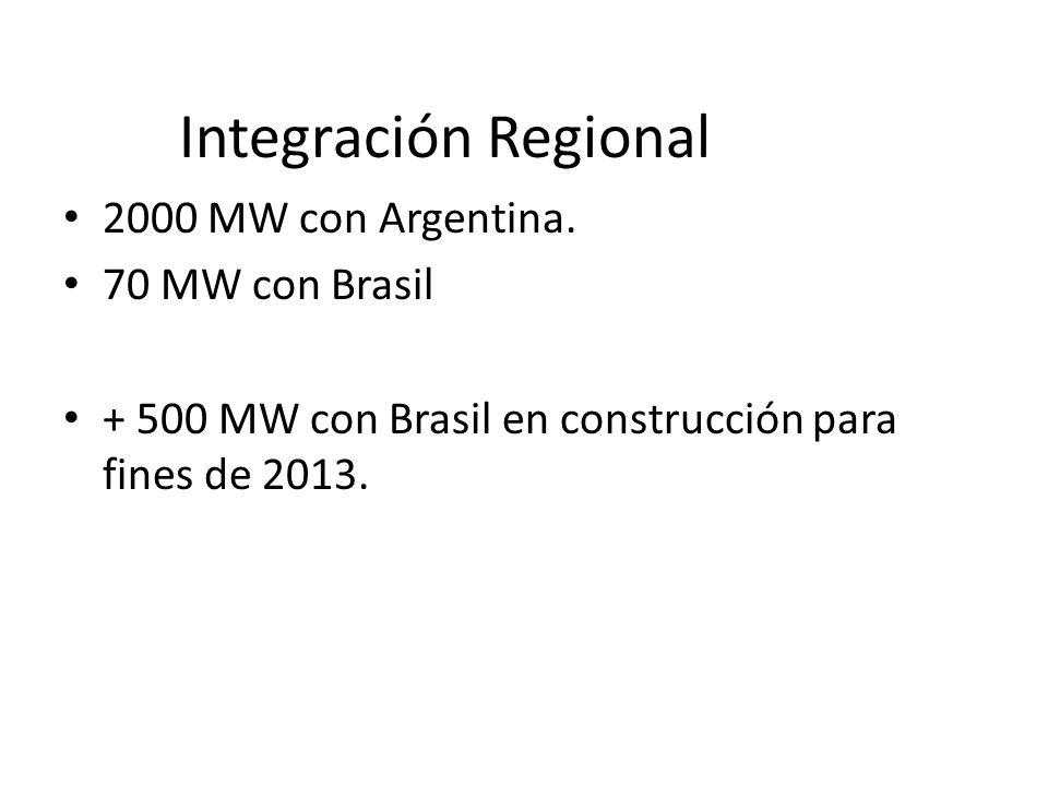 2000 MW con Argentina. 70 MW con Brasil + 500 MW con Brasil en construcción para fines de 2013. Integración Regional