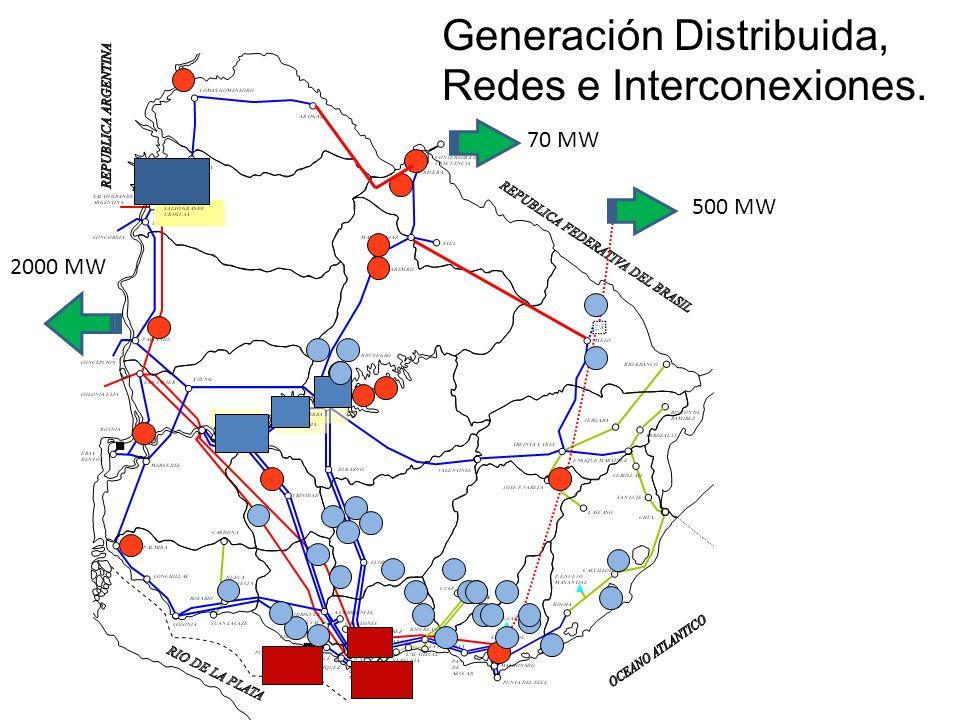 500 MW 70 MW 2000 MW Generación Distribuida, Redes e Interconexiones.