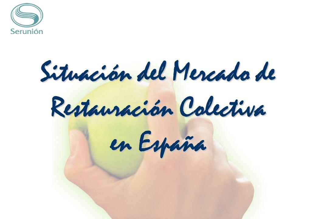Situación del Mercado de Restauración Colectiva en España