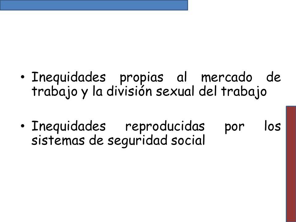 Inequidades propias al mercado de trabajo y la división sexual del trabajo Inequidades reproducidas por los sistemas de seguridad social