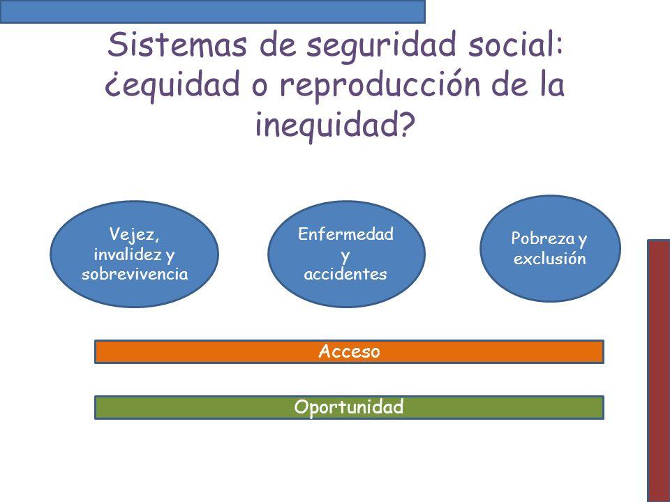 Sistemas de seguridad social: ¿equidad o reproducción de la inequidad? Vejez, invalidez y sobrevivencia Enfermedad y accidentes Pobreza y exclusión Ac