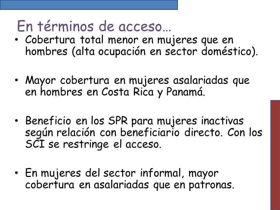 En términos de acceso… Cobertura total menor en mujeres que en hombres (alta ocupación en sector doméstico). Mayor cobertura en mujeres asalariadas qu