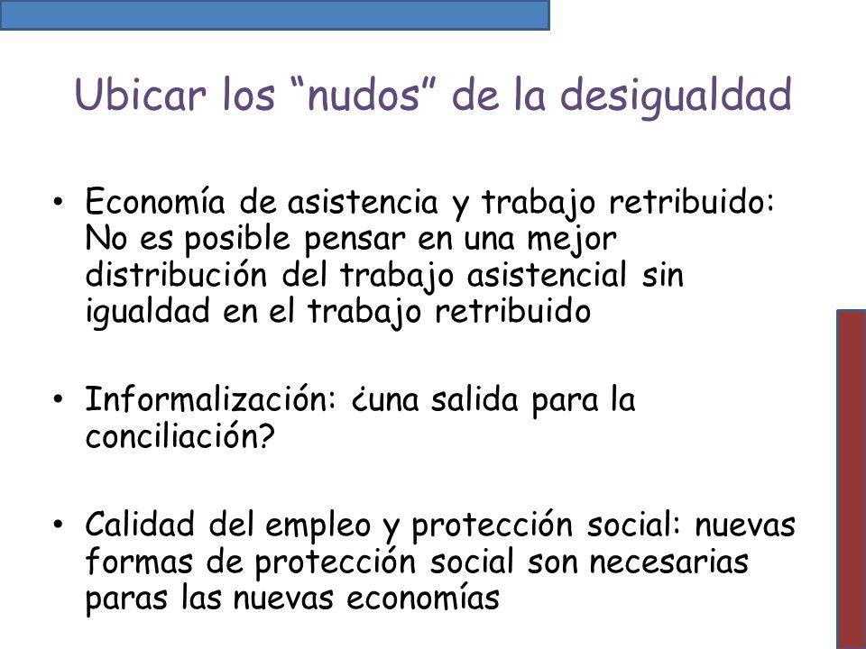 Ubicar los nudos de la desigualdad Economía de asistencia y trabajo retribuido: No es posible pensar en una mejor distribución del trabajo asistencial
