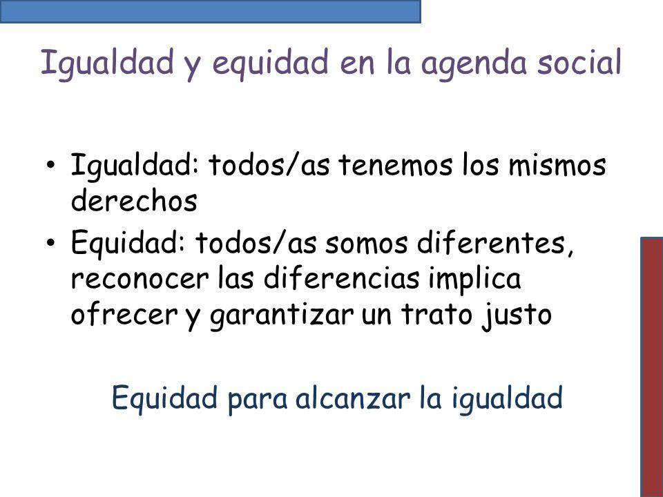 Igualdad y equidad en la agenda social Igualdad: todos/as tenemos los mismos derechos Equidad: todos/as somos diferentes, reconocer las diferencias im