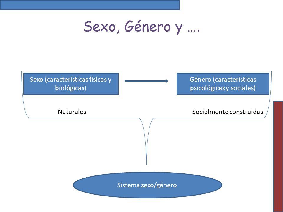 Sexo, Género y …. Sexo (características físicas y biológicas) Género (características psicológicas y sociales) NaturalesSocialmente construidas Sistem