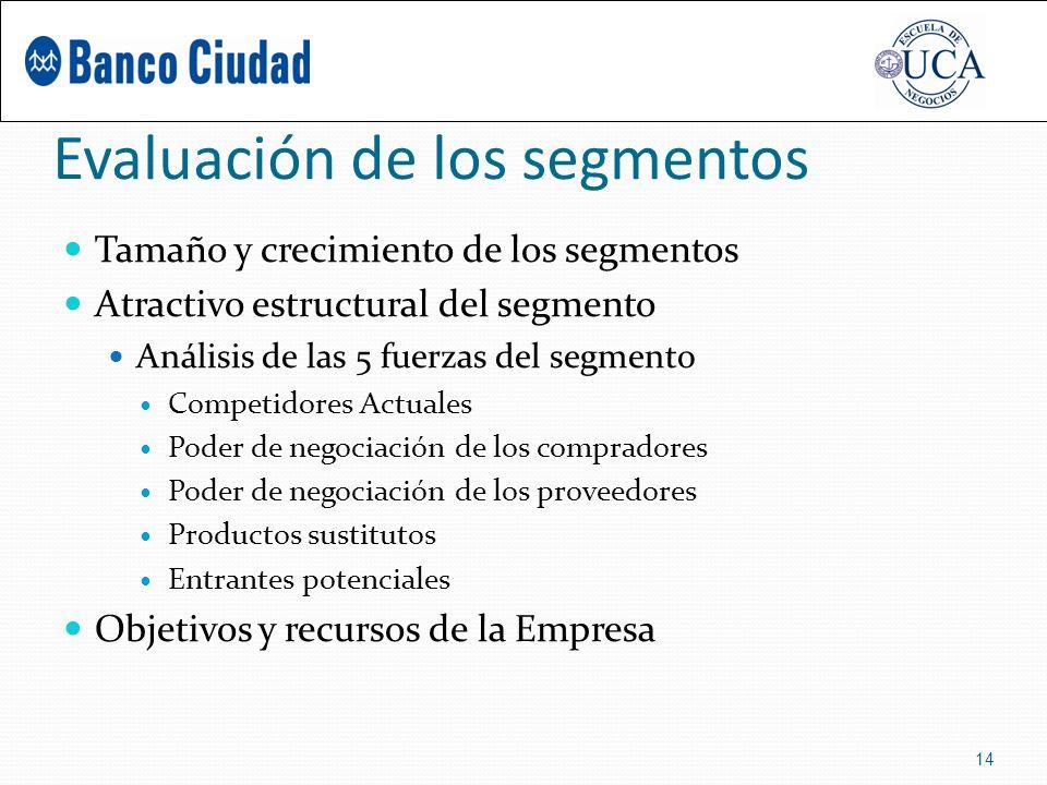 Evaluación de los segmentos Tamaño y crecimiento de los segmentos Atractivo estructural del segmento Análisis de las 5 fuerzas del segmento Competidores Actuales Poder de negociación de los compradores Poder de negociación de los proveedores Productos sustitutos Entrantes potenciales Objetivos y recursos de la Empresa 14
