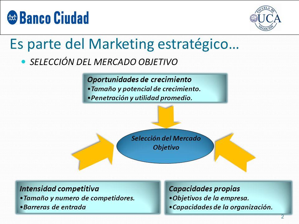 Es parte del Marketing estratégico… SELECCIÓN DEL MERCADO OBJETIVO Oportunidades de crecimiento Tamaño y potencial de crecimiento.