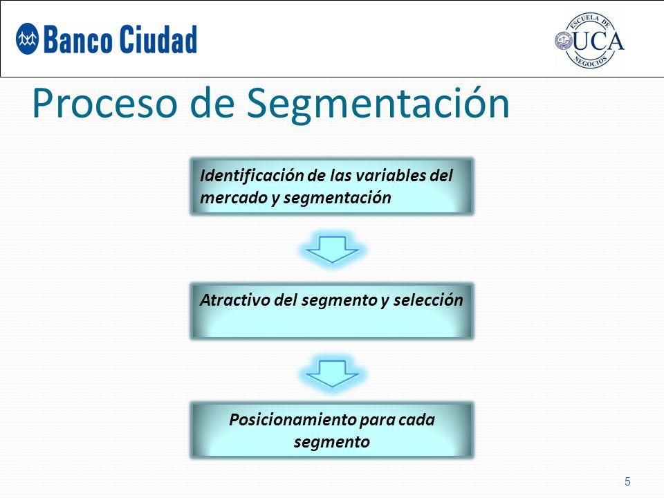 Proceso de Segmentación Identificación de las variables del mercado y segmentación Atractivo del segmento y selección Posicionamiento para cada segmento 5
