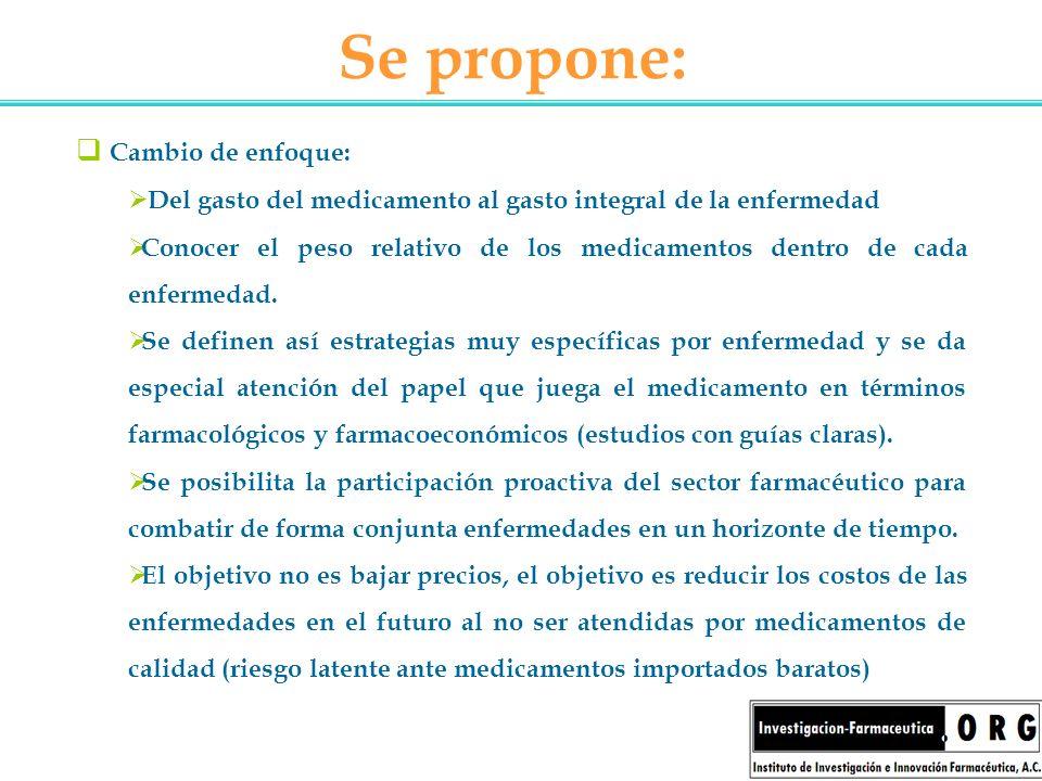 Se propone: Cambio de enfoque: Del gasto del medicamento al gasto integral de la enfermedad Conocer el peso relativo de los medicamentos dentro de cad