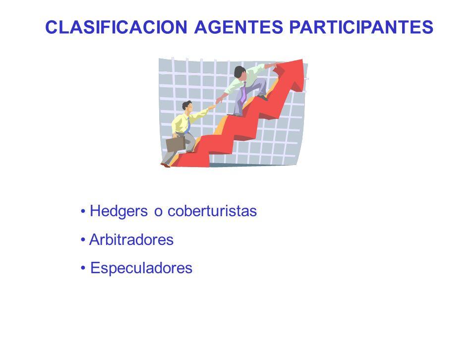 CLASIFICACION AGENTES PARTICIPANTES Hedgers o coberturistas Arbitradores Especuladores