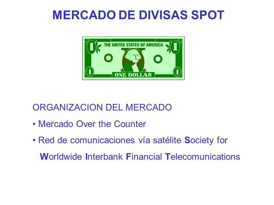 MERCADO DE DIVISAS SPOT ORGANIZACION DEL MERCADO Mercado Over the Counter Red de comunicaciones vía satélite Society for Worldwide Interbank Financial Telecomunications