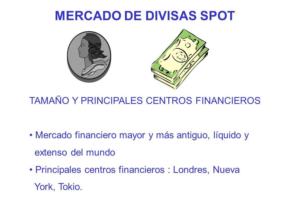 MERCADO DE DIVISAS SPOT TAMAÑO Y PRINCIPALES CENTROS FINANCIEROS Mercado financiero mayor y más antiguo, líquido y extenso del mundo Principales centros financieros : Londres, Nueva York, Tokio.