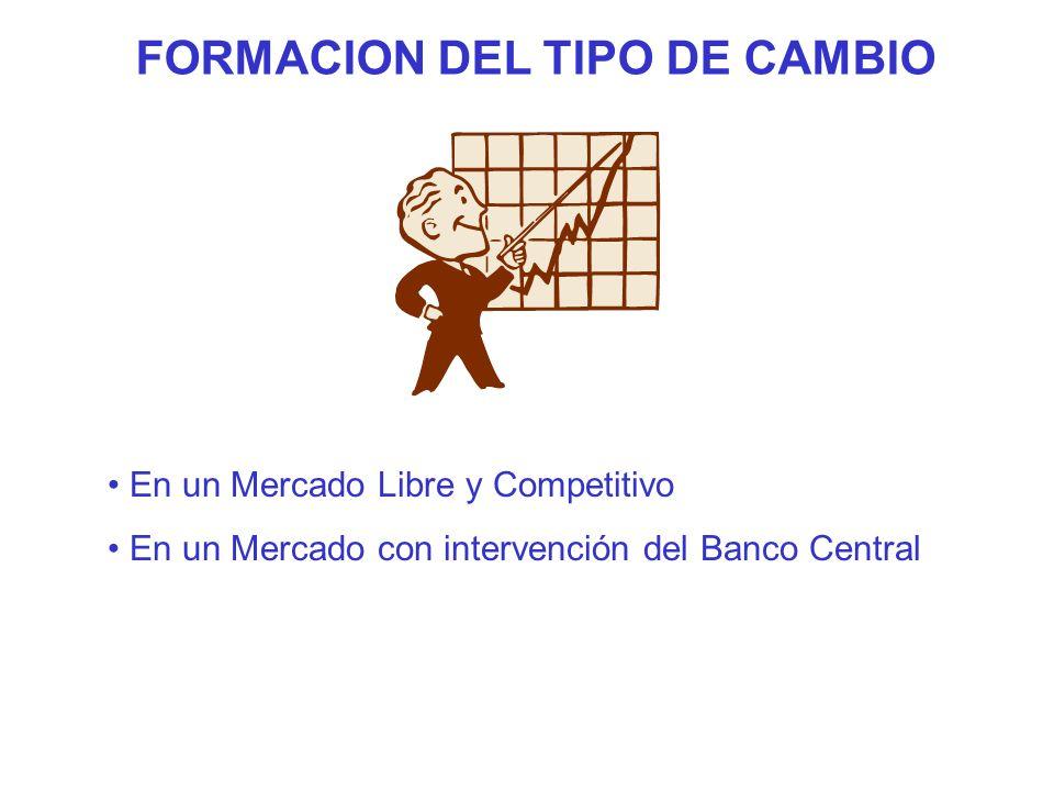 FORMACION DEL TIPO DE CAMBIO En un Mercado Libre y Competitivo En un Mercado con intervención del Banco Central