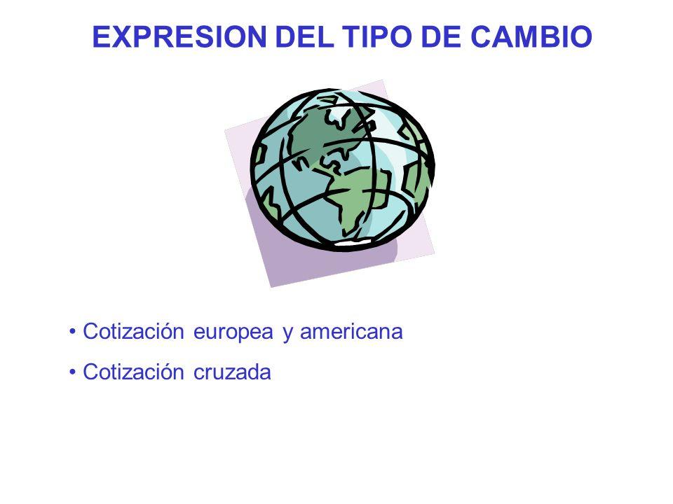 EXPRESION DEL TIPO DE CAMBIO Cotización europea y americana Cotización cruzada