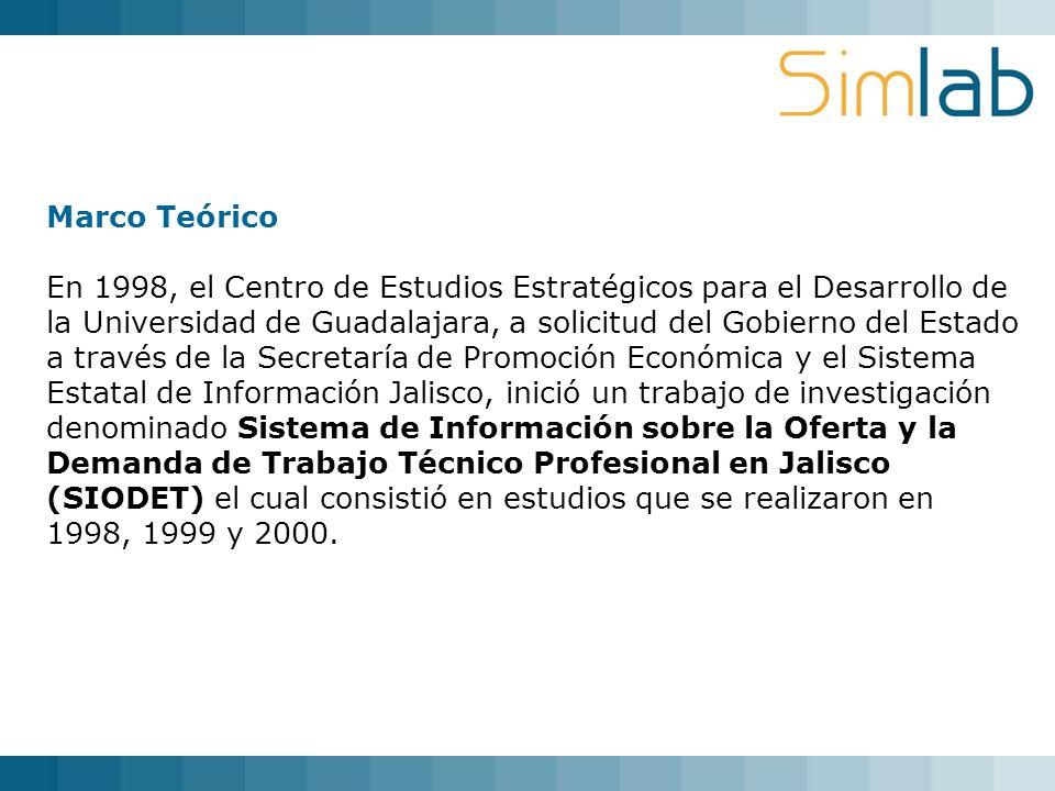 Marco Teórico En 1998, el Centro de Estudios Estratégicos para el Desarrollo de la Universidad de Guadalajara, a solicitud del Gobierno del Estado a t