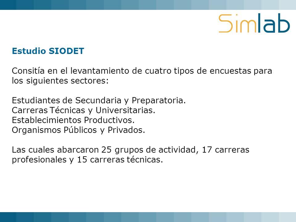 Estudio SIODET Consitía en el levantamiento de cuatro tipos de encuestas para los siguientes sectores: Estudiantes de Secundaria y Preparatoria. Carre