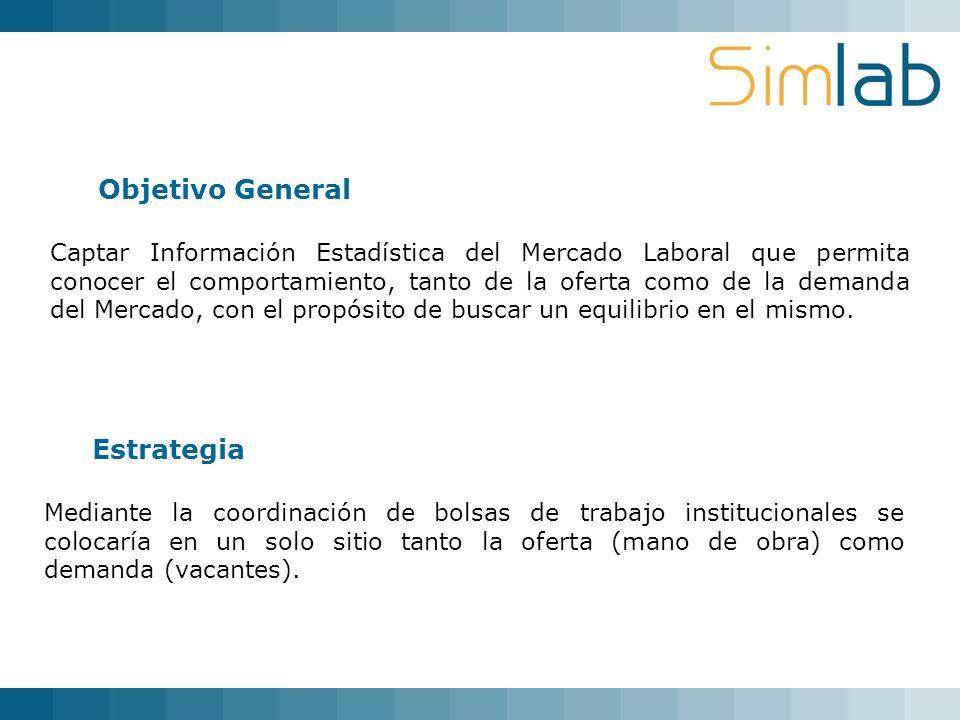 Objetivo General Captar Información Estadística del Mercado Laboral que permita conocer el comportamiento, tanto de la oferta como de la demanda del M