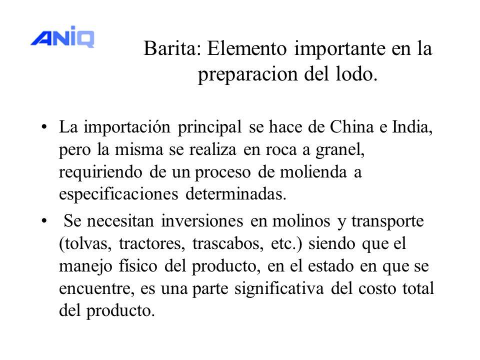 Barita: Elemento importante en la preparacion del lodo. La importación principal se hace de China e India, pero la misma se realiza en roca a granel,