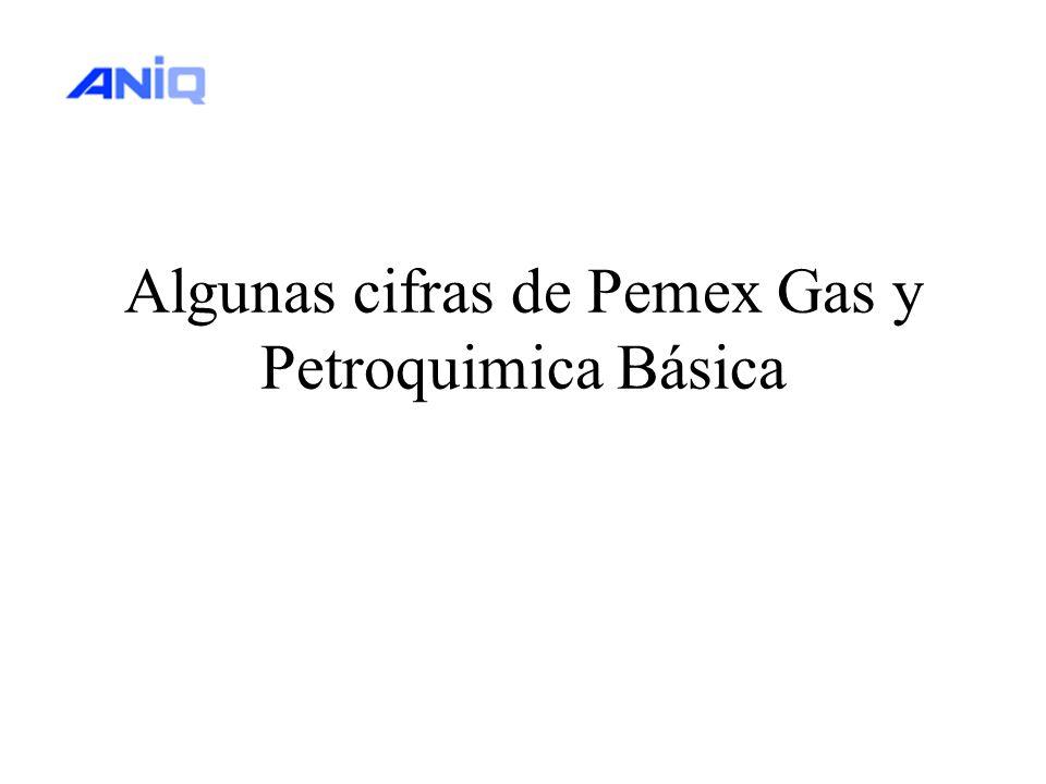 Algunas cifras de Pemex Gas y Petroquimica Básica
