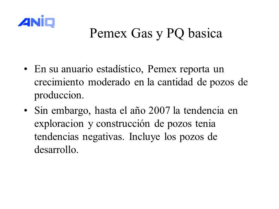 Pemex Gas y PQ basica En su anuario estadístico, Pemex reporta un crecimiento moderado en la cantidad de pozos de produccion. Sin embargo, hasta el añ