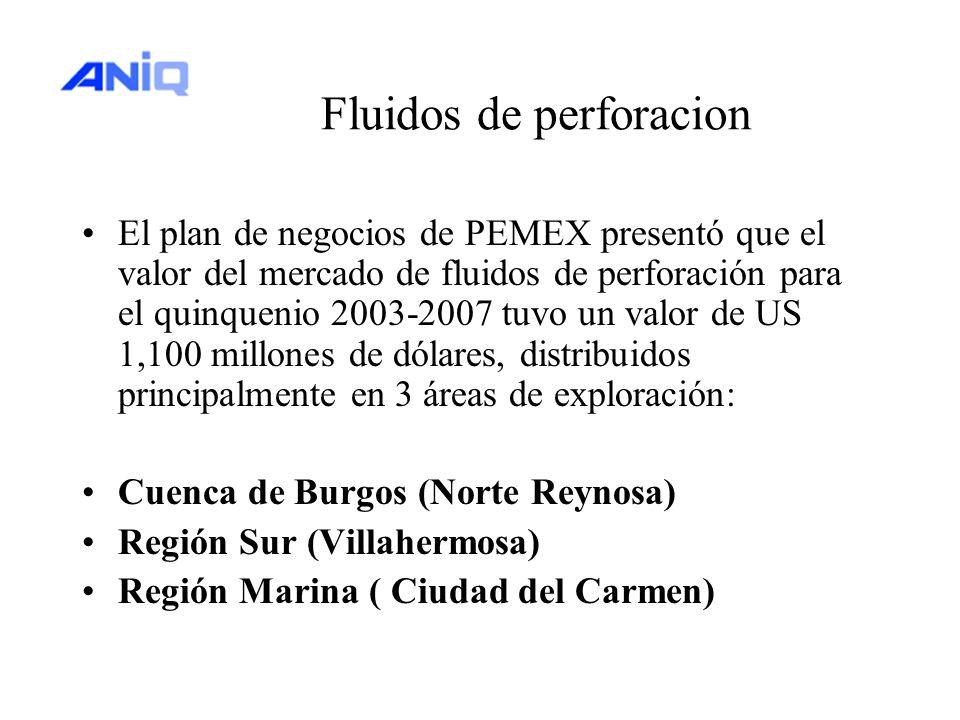 Fluidos de perforacion El plan de negocios de PEMEX presentó que el valor del mercado de fluidos de perforación para el quinquenio 2003-2007 tuvo un valor de US 1,100 millones de dólares, distribuidos principalmente en 3 áreas de exploración: Cuenca de Burgos (Norte Reynosa) Región Sur (Villahermosa) Región Marina ( Ciudad del Carmen)