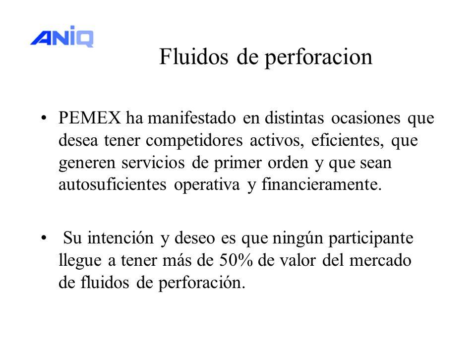 Fluidos de perforacion PEMEX ha manifestado en distintas ocasiones que desea tener competidores activos, eficientes, que generen servicios de primer orden y que sean autosuficientes operativa y financieramente.