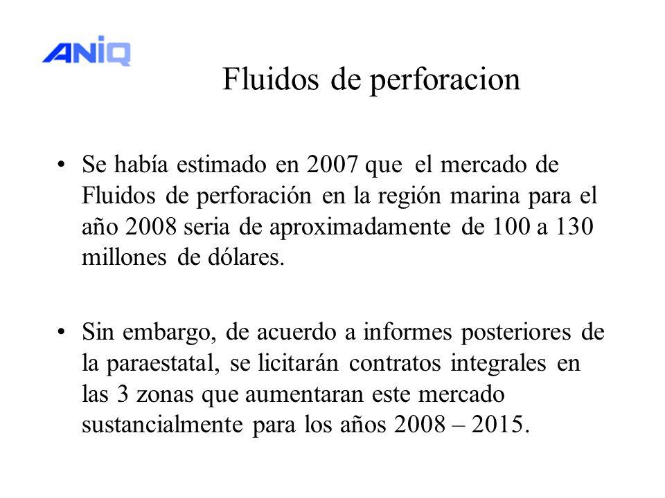 Fluidos de perforacion Se había estimado en 2007 que el mercado de Fluidos de perforación en la región marina para el año 2008 seria de aproximadamente de 100 a 130 millones de dólares.