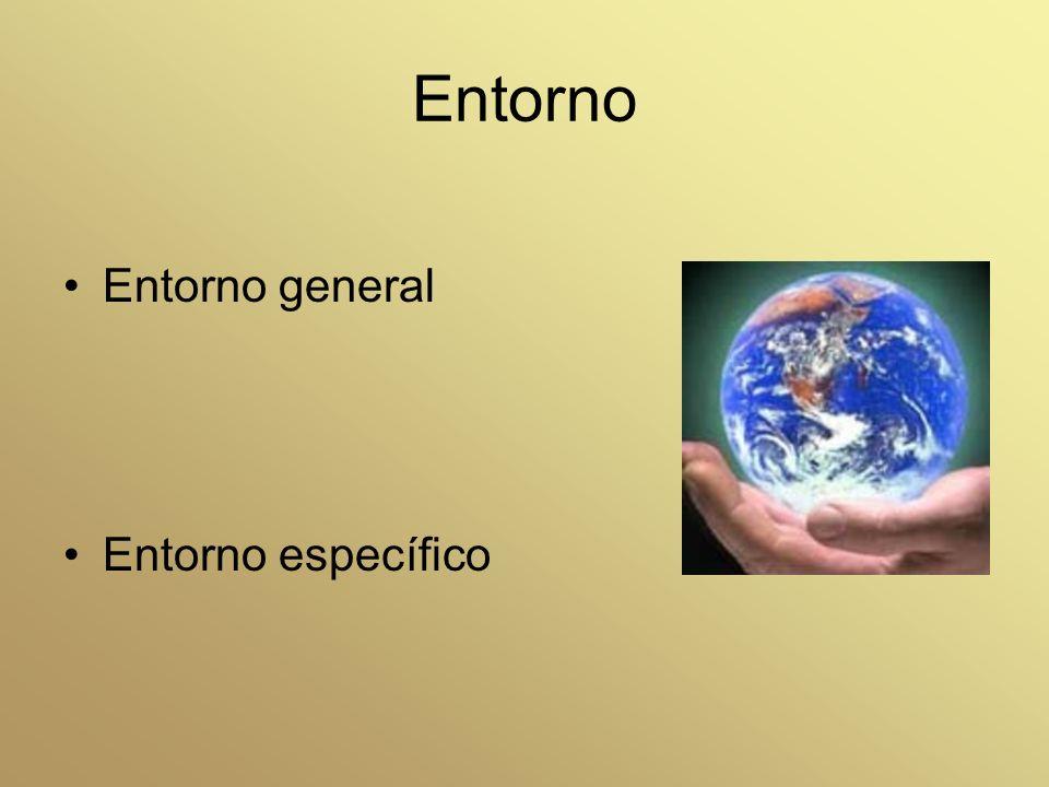 Entorno Entorno general Entorno específico